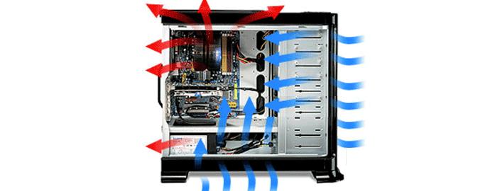 flusso aria case pc
