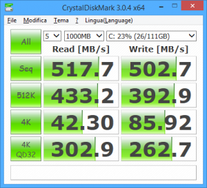 I Migliori Benchmark per Hard Disk ed SSD