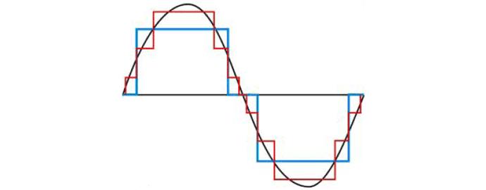 pseudo sinusoidale