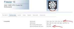 Compatibilità dissipatore, CPU e scheda madre