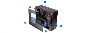 installare ventole pc case