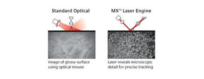 mouse laser led